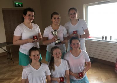 Winners of the Senior B Cup (Leinster Tennis)